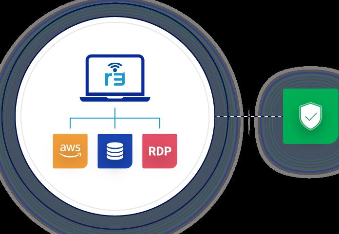 Graphics_Remote-Access (4)